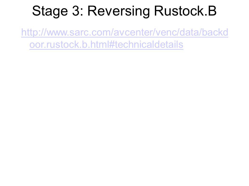 Stage 3: Reversing Rustock.B http://www.sarc.com/avcenter/venc/data/backd oor.rustock.b.html#technicaldetails