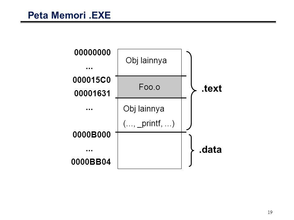 19 Peta Memori.EXE 00000000... 000015C0 00001631...