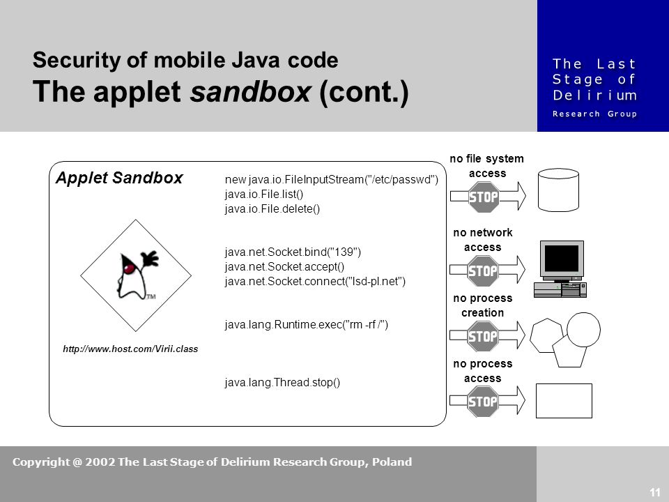 Copyright @ 2002 The Last Stage of Delirium Research Group, Poland 11 Security of mobile Java code The applet sandbox (cont.) Applet Sandbox new java.