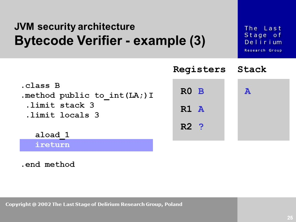 Copyright @ 2002 The Last Stage of Delirium Research Group, Poland 25 JVM security architecture Bytecode Verifier - example (3) R0 B R1 A R2 ? Registe