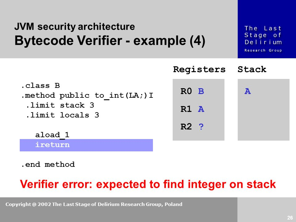 Copyright @ 2002 The Last Stage of Delirium Research Group, Poland 26 JVM security architecture Bytecode Verifier - example (4) R0 B R1 A R2 .