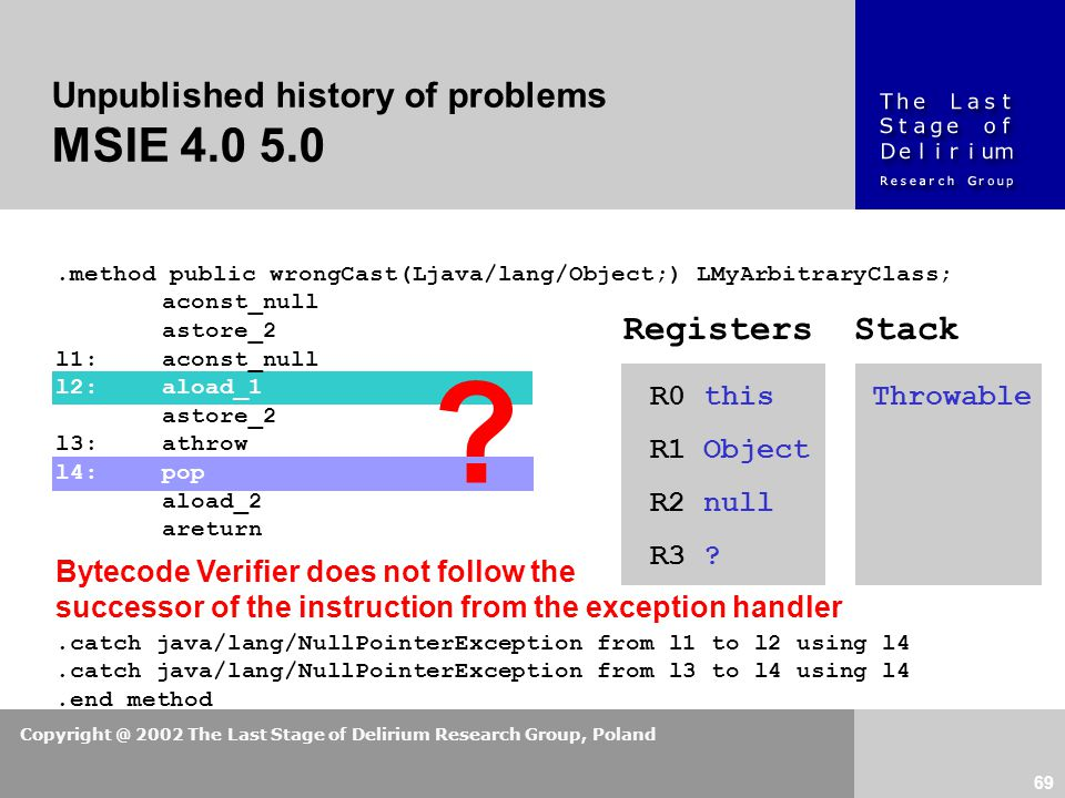 Copyright @ 2002 The Last Stage of Delirium Research Group, Poland 69 Unpublished history of problems MSIE 4.0 5.0.method public wrongCast(Ljava/lang/