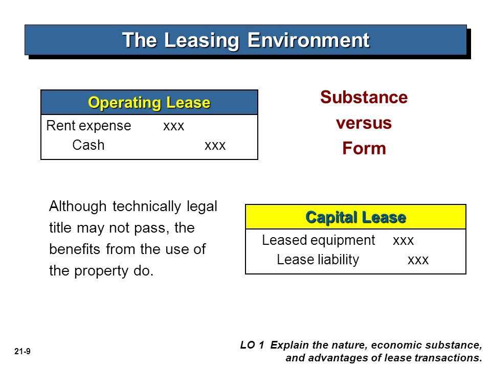 21-40 Illustration: Assume Fieval accounts for the lease as an operating lease.