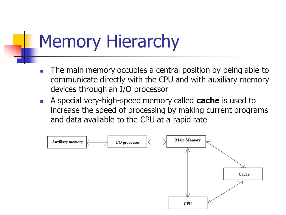 A CPU address of 15 bits is places in the argument register and the associative memory us searched for a matching address If the address is found, the corresponding 12- bits data is read and sent to the CPU If not, the main memory is accessed for the word If the cache is full, an address-data pair must be displaced to make room for a pair that is needed and not presently in the cache