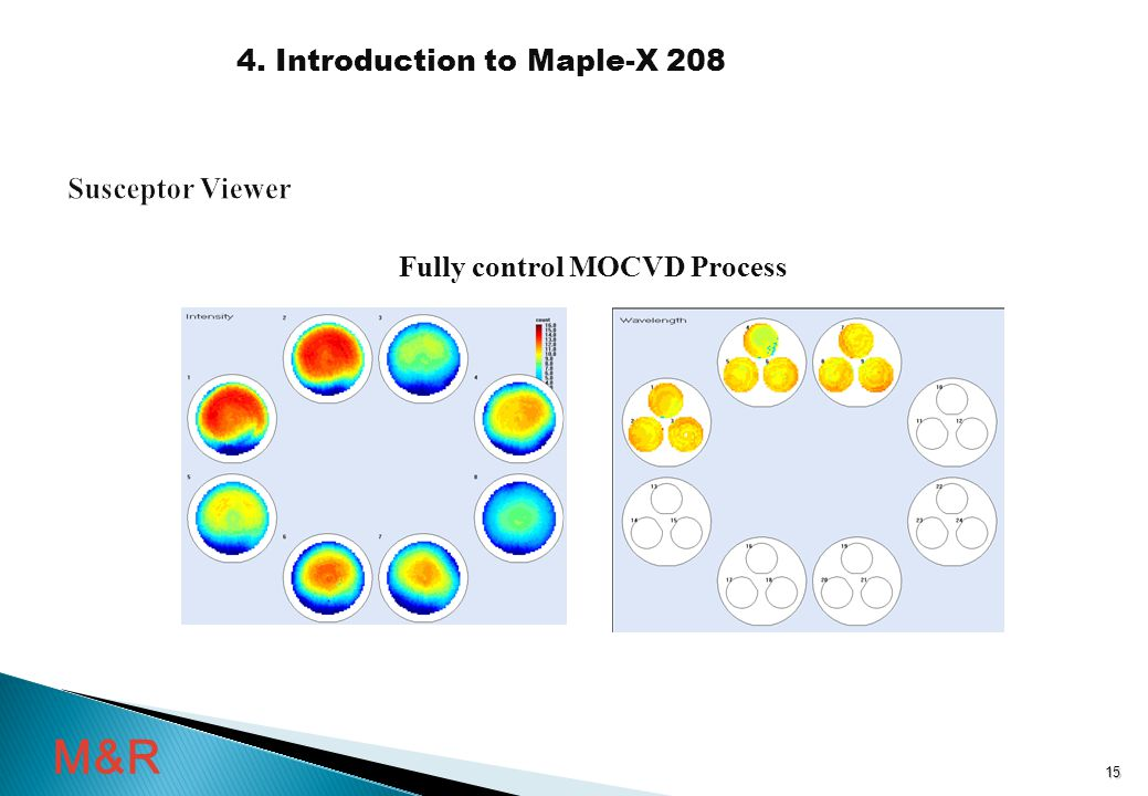 Susceptor Viewer Fully control MOCVD Process 4. Introduction to Maple-X 208 15 M&R