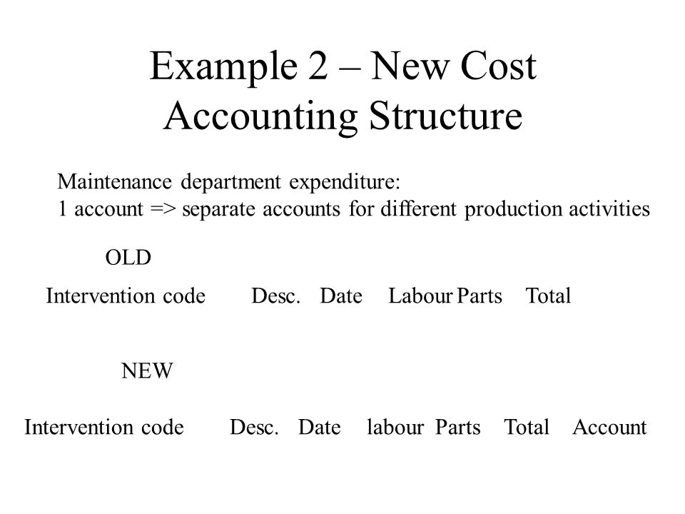 Example 2 – New Cost Accounting Structure Maintenance department expenditure: 1 account => separate accounts for different production activities Intervention codeDesc.DateLabourPartsTotal Intervention codeDesc.DatelabourPartsTotalAccount OLD NEW