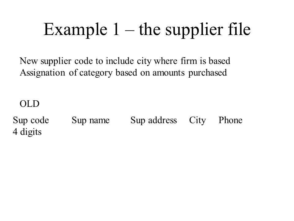Example 1 – the supplier file Sup codeSup nameSup addressCityPhone 4 digits OLD New supplier code to include city where firm is based Assignation of category based on amounts purchased