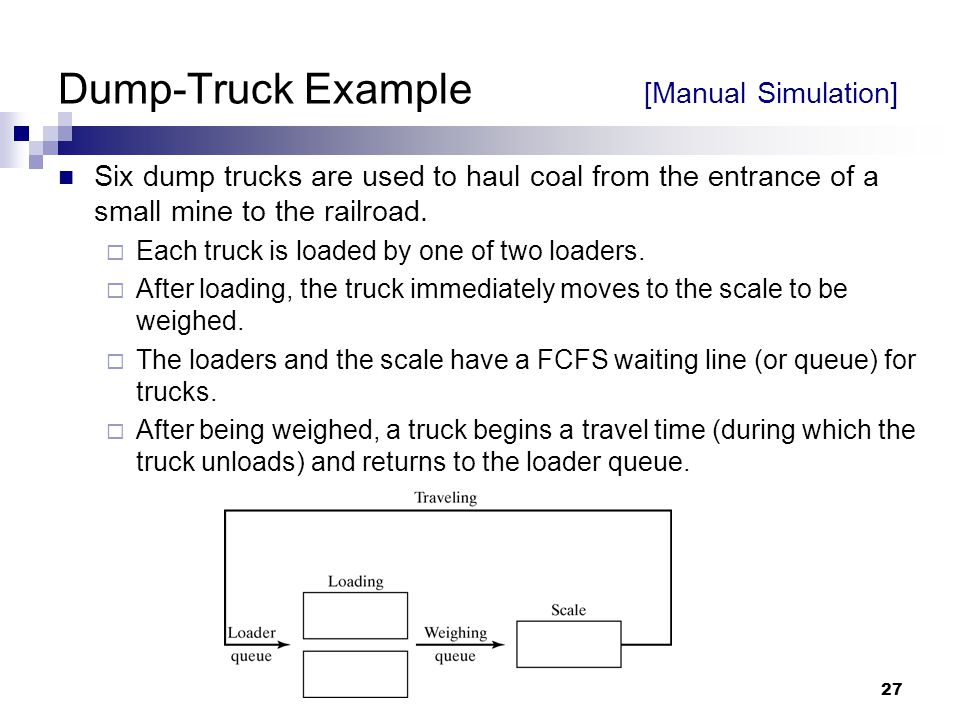 27 Dump-Truck Example [Manual Simulation] Six dump trucks are used to haul coal from the entrance of a small mine to the railroad.  Each truck is loa