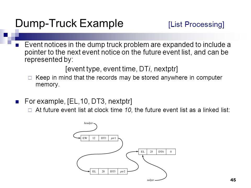 45 Dump-Truck Example [List Processing] Event notices in the dump truck problem are expanded to include a pointer to the next event notice on the futu