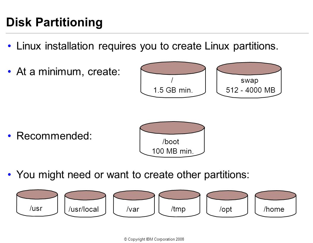 © Copyright IBM Corporation 2008 Disk Partitioning Linux installation requires you to create Linux partitions.