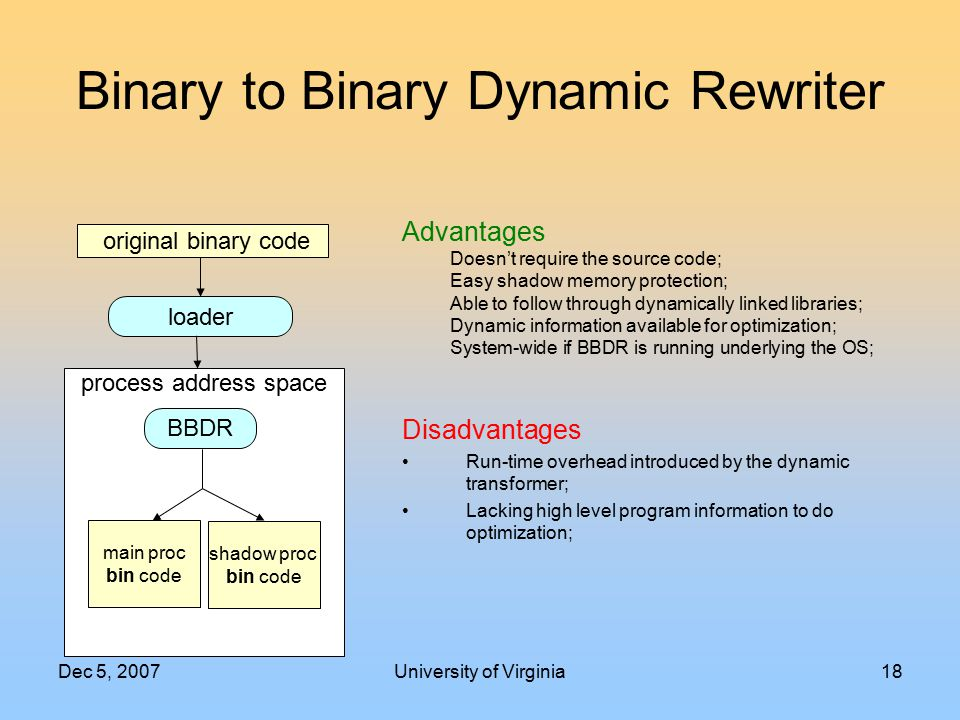 Dec 5, 2007University of Virginia18 process address space Binary to Binary Dynamic Rewriter original binary code loader main proc bin code shadow proc