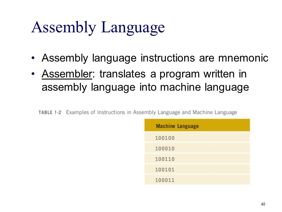 40 Assembly Language Assembly language instructions are mnemonic Assembler: translates a program written in assembly language into machine language