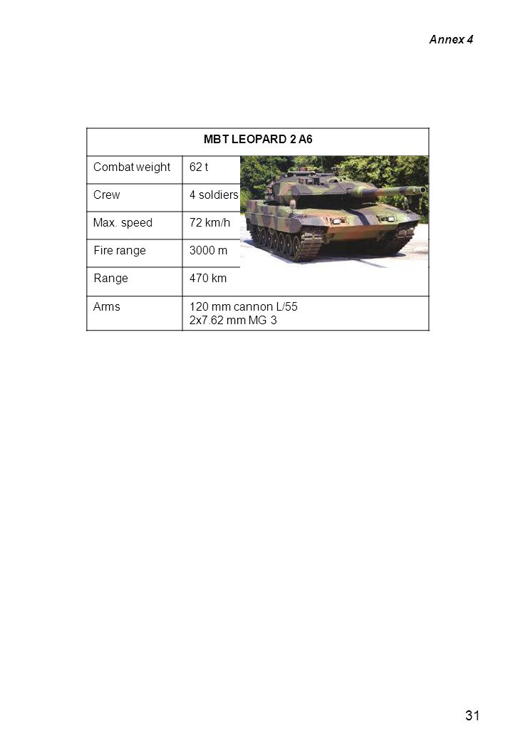 31 MBT LEOPARD 2 A6 Combat weight62 t Crew4 soldiers Max.