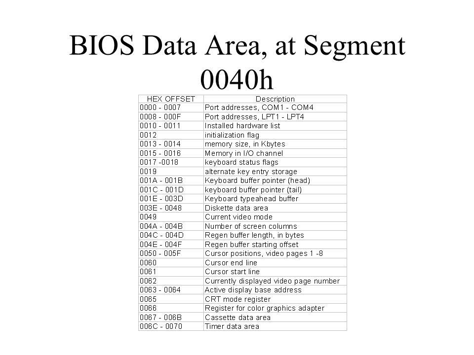 BIOS Data Area, at Segment 0040h