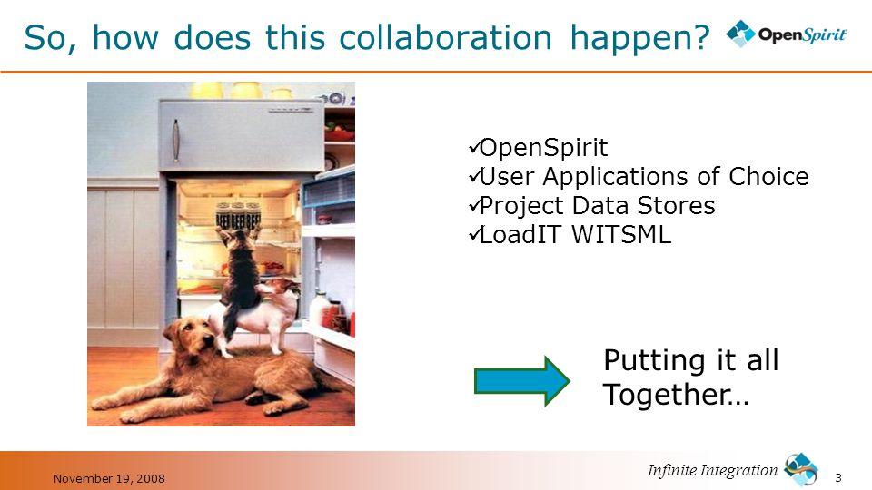 Infinite Integration OpenSpirit 4 Upstream E&P's Open Integration Framework Our sole focus is integration: SOA Standards Based Platform Independent Vendor Neutral Event Driven November 19, 2008