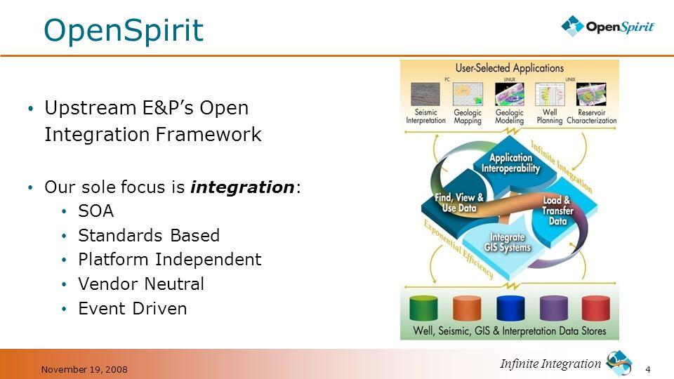 Infinite Integration OpenSpirit-Enabled Partners 5 User Selected Applications November 19, 2008