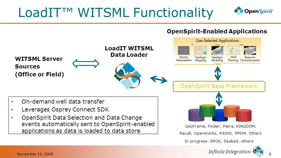 Infinite Integration Integration Workflow Benefits Any service provider WITSML source to any data store Load multiple source streams to multiple data stores simultaneously Right-Time coordination with geoscience applications Optimized Drilling Well Placement & Spend Decisions 9November 19, 2008