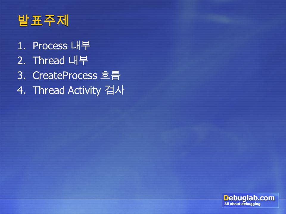 발표주제 1.Process 내부 2.Thread 내부 3.CreateProcess 흐름 4.Thread Activity 검사