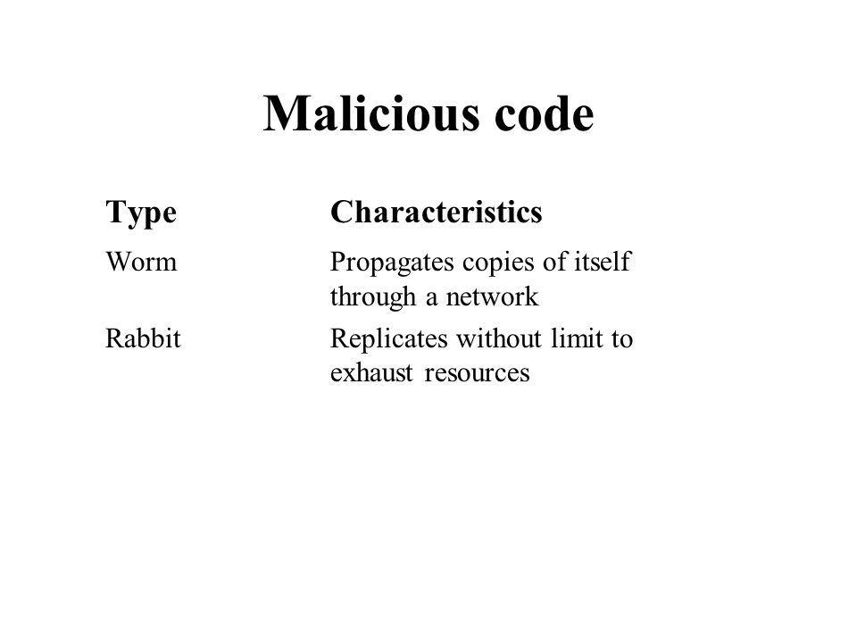 Malicious code TypeCharacteristics WormPropagates copies of itself through a network RabbitReplicates without limit to exhaust resources
