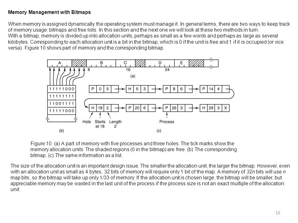Memory Management with Bitmaps When memory is assigned dynamically, the operating system must manage it. In general terms, there are two ways to keep