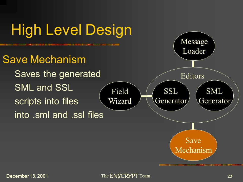 23 The ENSCRYPT Team December 13, 2001 High Level Design Save Mechanism Saves the generated SML and SSL scripts into files into.sml and.ssl files Editors SML Generator SSL Generator Message Loader Field Wizard Save Mechanism