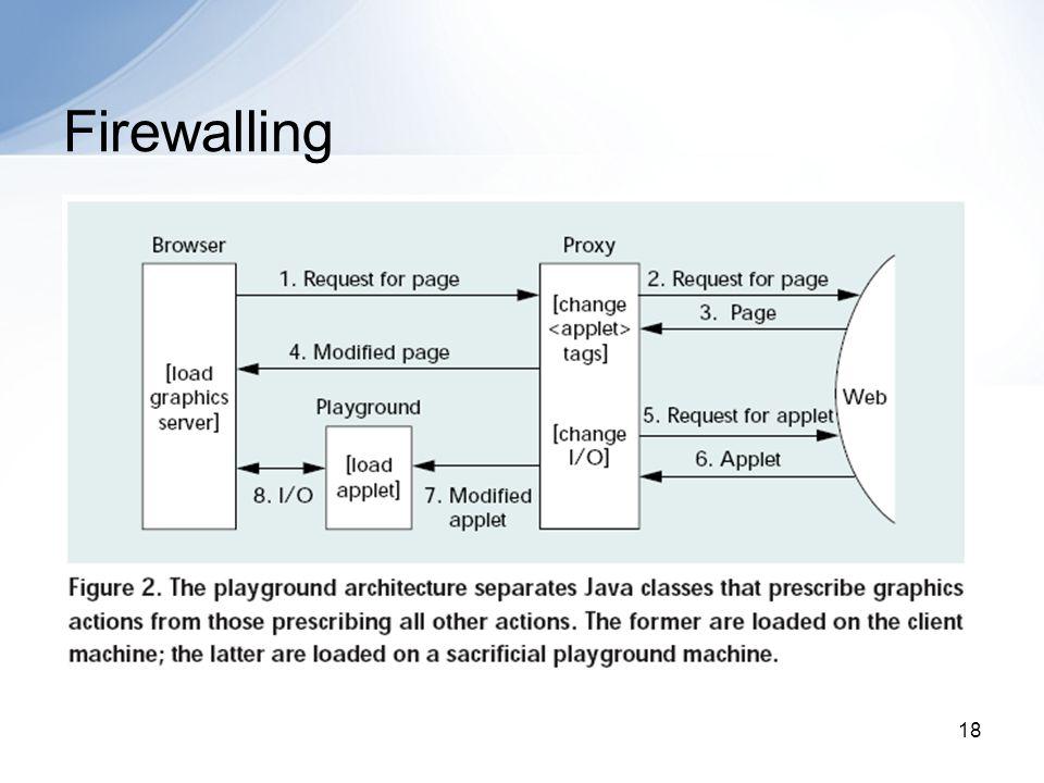 18 Firewalling