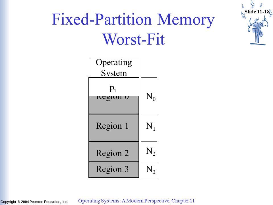 Slide 11-18 Copyright © 2004 Pearson Education, Inc.