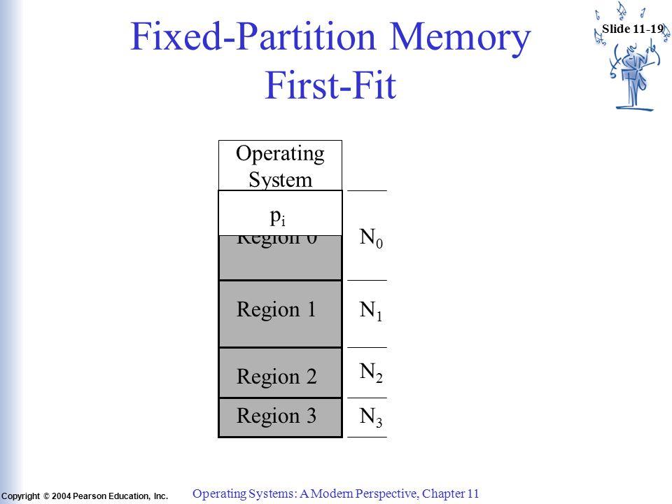 Slide 11-19 Copyright © 2004 Pearson Education, Inc.