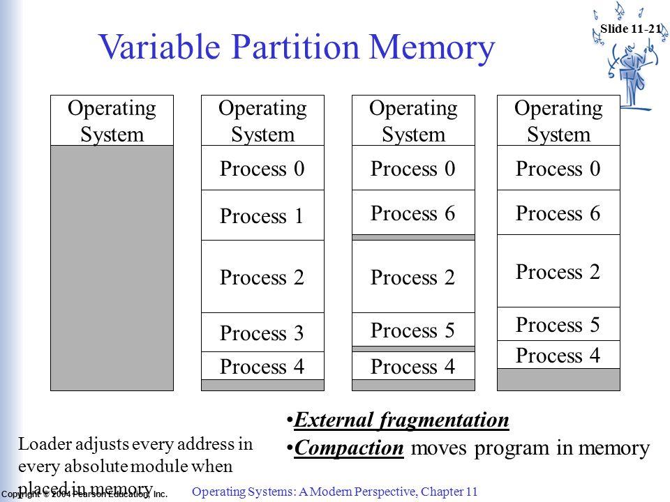 Slide 11-21 Copyright © 2004 Pearson Education, Inc.