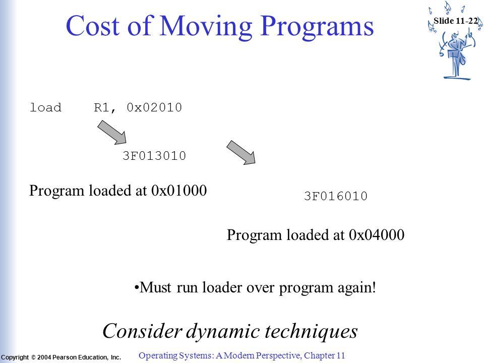 Slide 11-22 Copyright © 2004 Pearson Education, Inc.