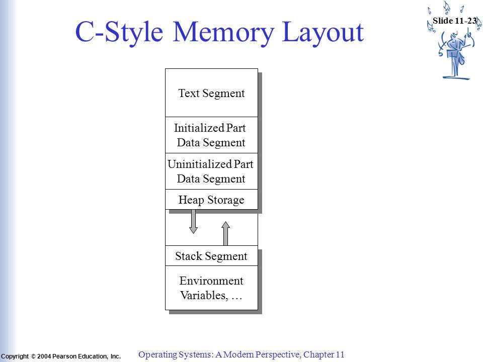 Slide 11-23 Copyright © 2004 Pearson Education, Inc.
