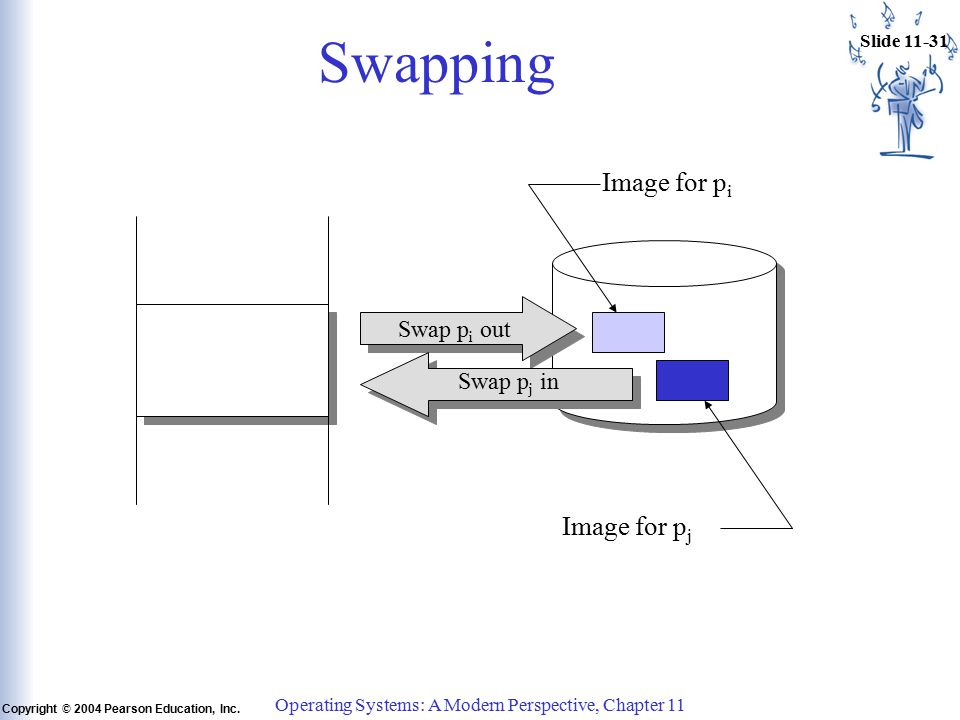 Slide 11-31 Copyright © 2004 Pearson Education, Inc.