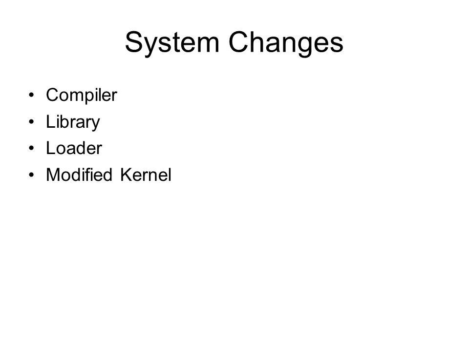 System Changes Compiler Library Loader Modified Kernel
