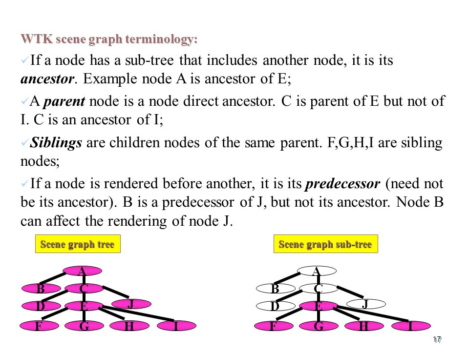 17 WTK scene graph terminology: If a node has a sub-tree that includes another node, it is its ancestor.