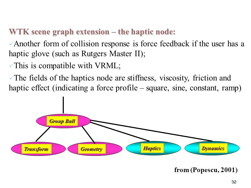 32 WTK scene graph extension – the haptic node: Another form of collision response is force feedback if the user has a haptic glove (such as Rutgers Master II); This is compatible with VRML; The fields of the haptics node are stiffness, viscosity, friction and haptic effect (indicating a force profile – square, sine, constant, ramp) from (Popescu, 2001) Group Ball TransformGeometry HapticsDynamics