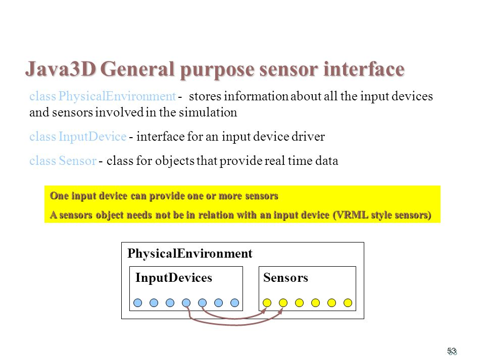 53 Java3D General purpose sensor interface class PhysicalEnvironment - stores information about all the input devices and sensors involved in the simulation class InputDevice - interface for an input device driver class Sensor - class for objects that provide real time data PhysicalEnvironment InputDevicesSensors One input device can provide one or more sensors A sensors object needs not be in relation with an input device (VRML style sensors)