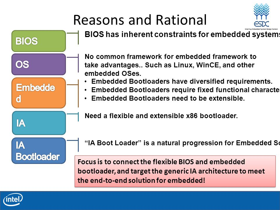 Reasons and Rational Focus is to connect the flexible BIOS and embedded bootloader, and target the generic IA architecture to meet the end-to-end solution for embedded.