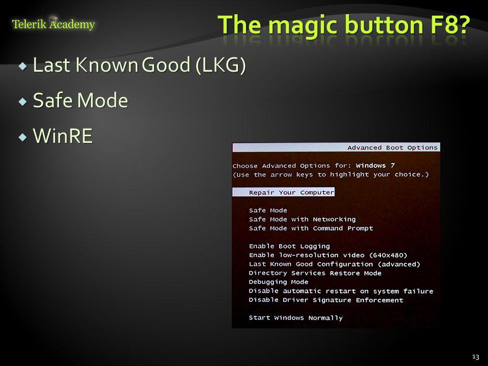  Last Known Good (LKG)  Safe Mode  WinRE 13
