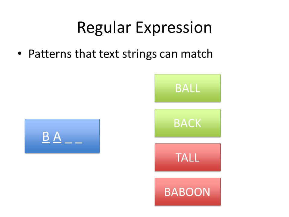 Regular Expression Patterns that text strings can match B A _ _ BALL BACK TALL BABOON