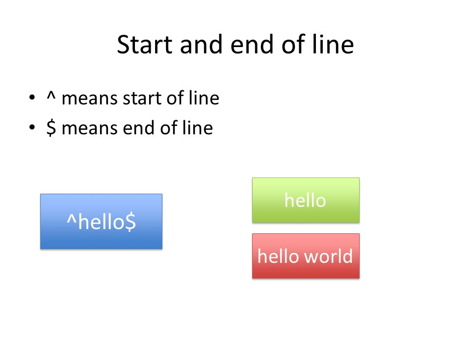 Start and end of line ^ means start of line $ means end of line ^hello$ hello hello world