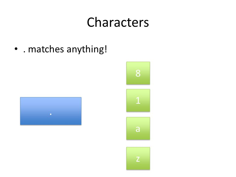 Characters. matches anything!.. 1 1 a a 8 8 z z