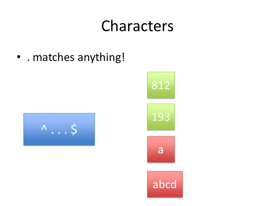 Characters. matches anything! ^... $ 193 a a 812 abcd
