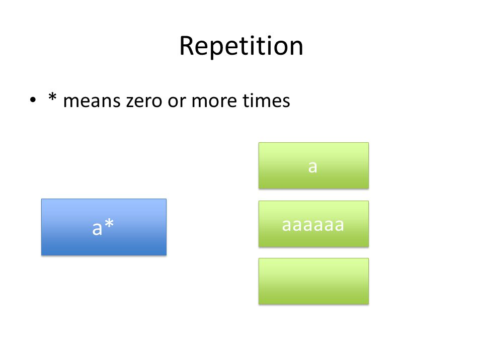 Repetition * means zero or more times a* a a aaaaaa