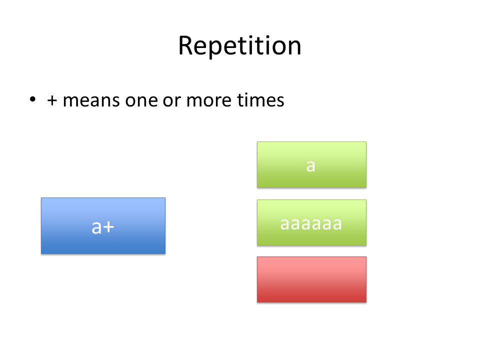 Repetition + means one or more times a+ a a aaaaaa