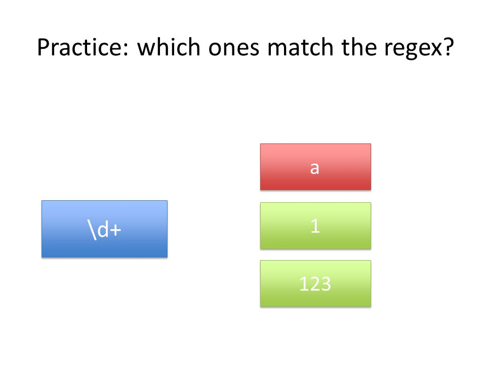 \d+ a a 1 1 123 Practice: which ones match the regex