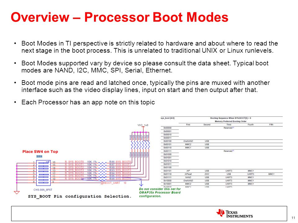 11 Overview – Processor Boot Modes Boot Modes in TI perspective is strictly related to hardware and about where to read the next stage in the boot pro