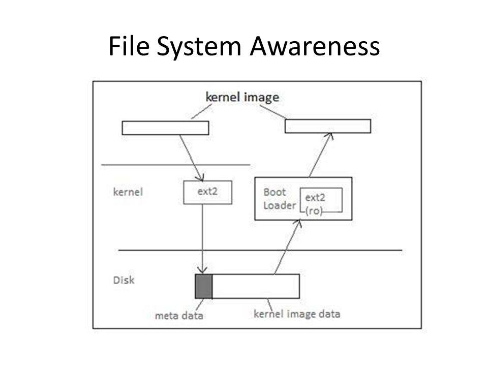 File System Awareness