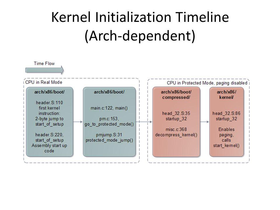 Kernel Initialization Timeline (Arch-dependent)