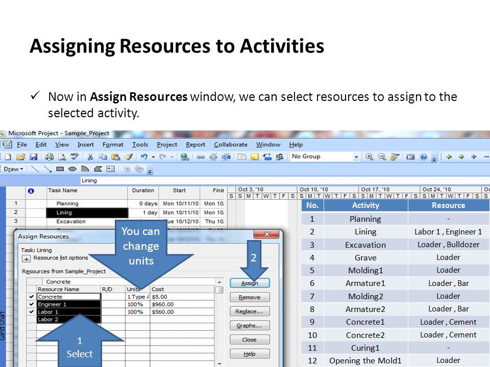 Assigning Resources to Activities Now in Assign Resources window, we can select resources to assign to the selected activity. 1 Select You can change