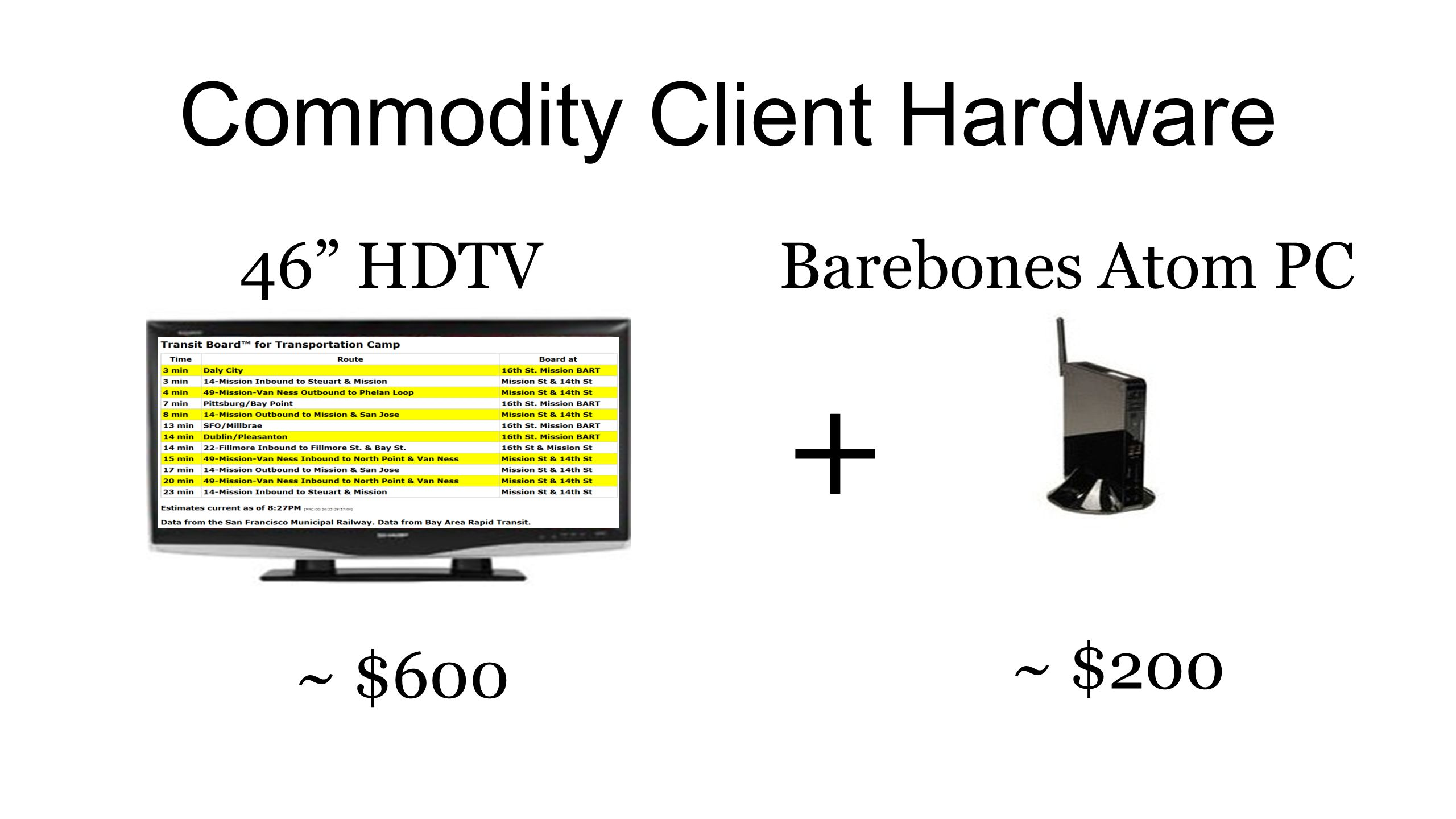 Commodity Client Hardware ~ $600 + ~ $200 46 HDTVBarebones Atom PC